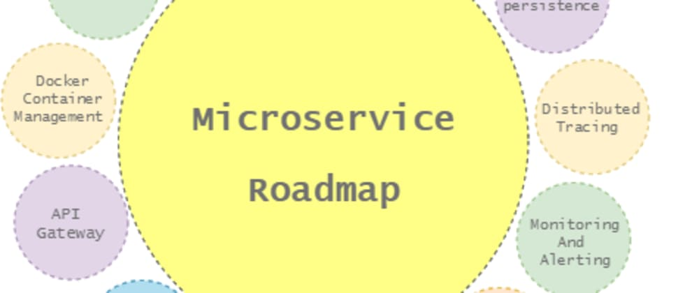 Cover image for Microservice Roadmap