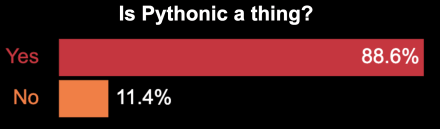 Poll of Is Pythonic a Thing