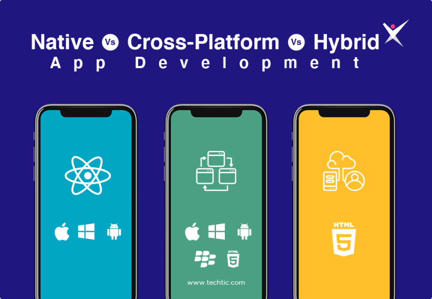 Native Vs Cross-Platform Vs Hybrid App Development