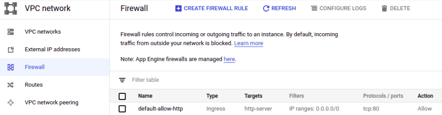 Default http firewall rule