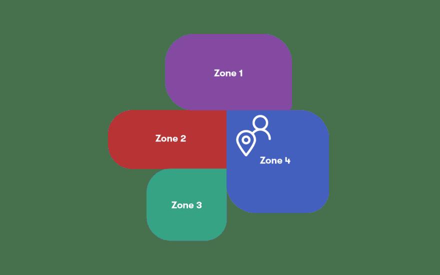 Visitor in zone