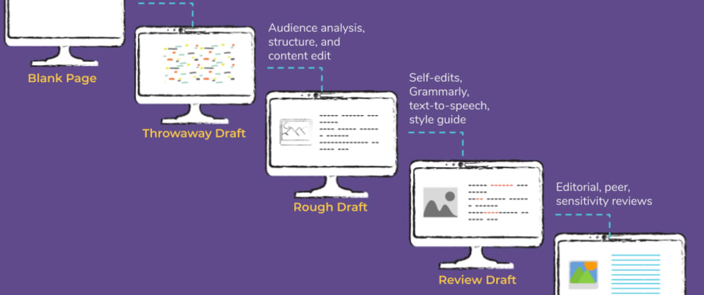 Cover image for How to write a blog post: The four-drafts method