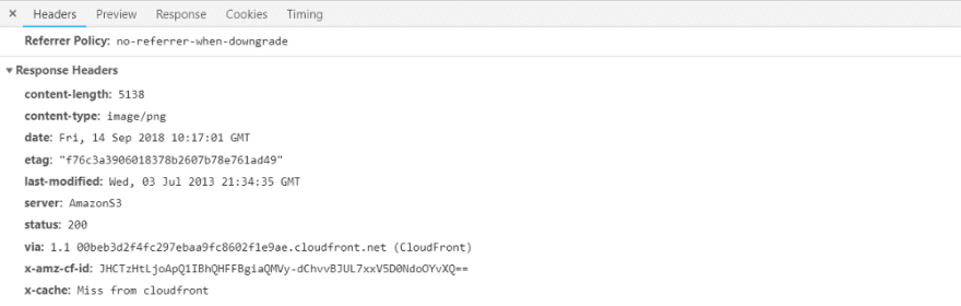 Miss from CloudFront header