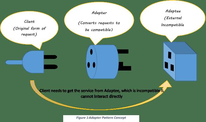 A computer factory diagram
