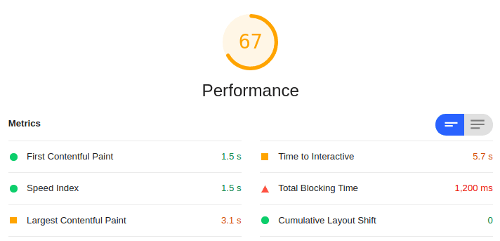 Lighthouse performance score before service worker mobile