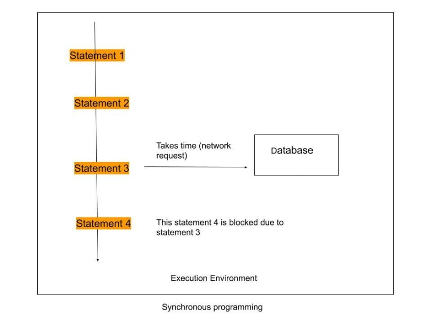 Synchronous_programming