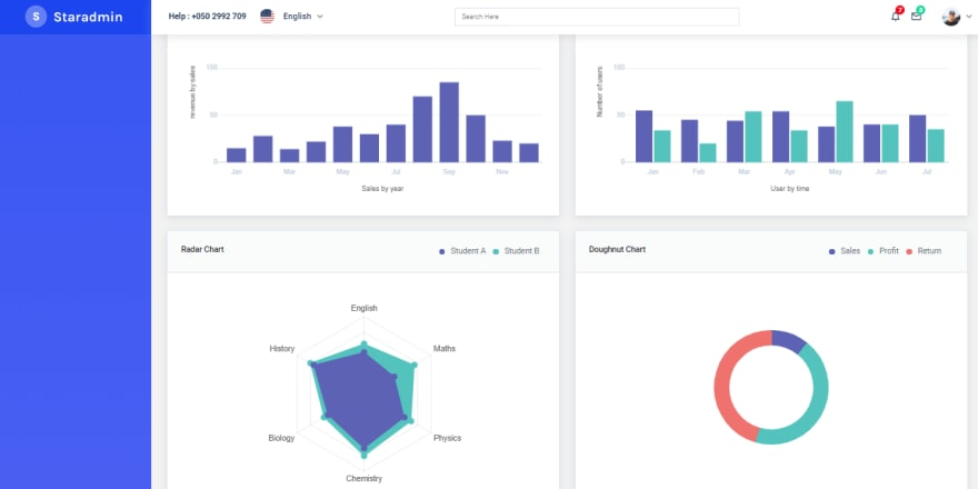Star Admin - Flask, Charts Page.