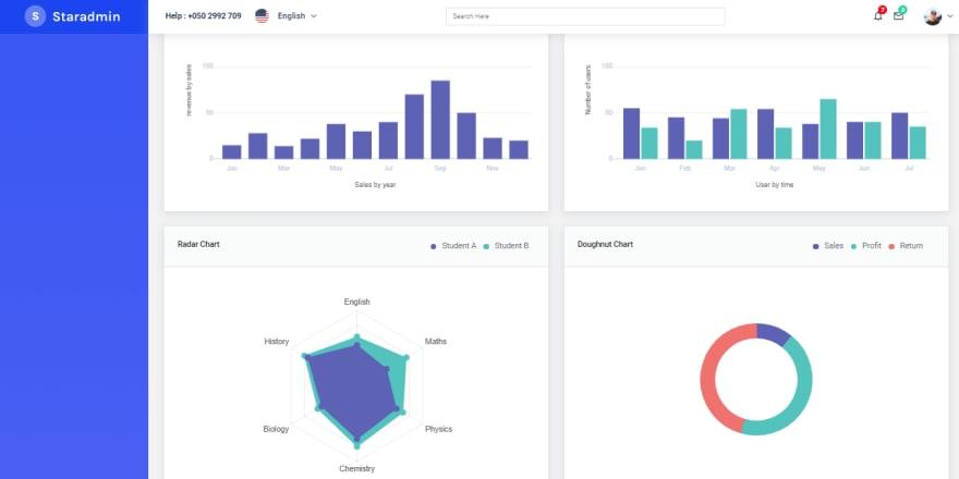 Flask Dashboard StarAdmin - Charts Screen.
