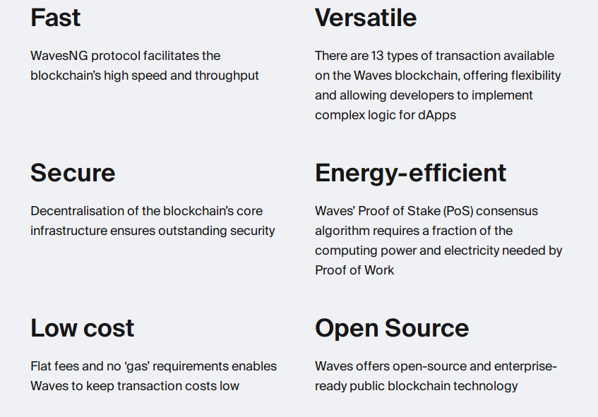 Waves Features