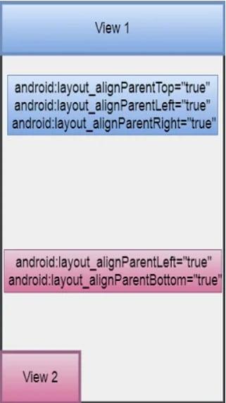 Align parent