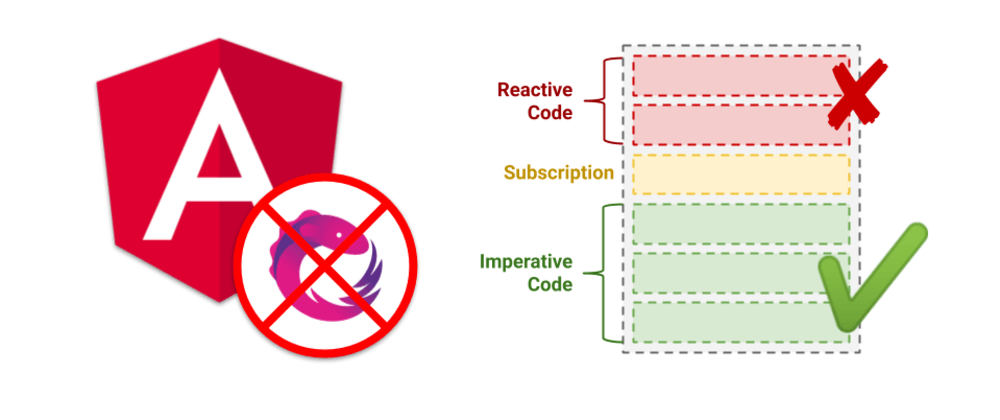 Cover image for How to Avoid Observables in Angular