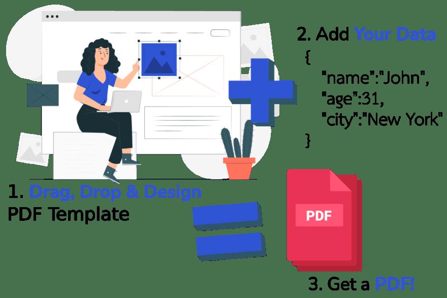 PDF Generator Cloud