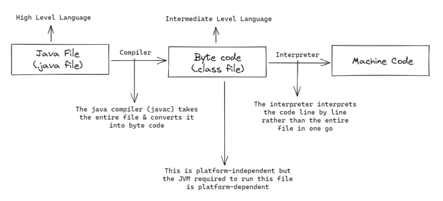 java working.PNG