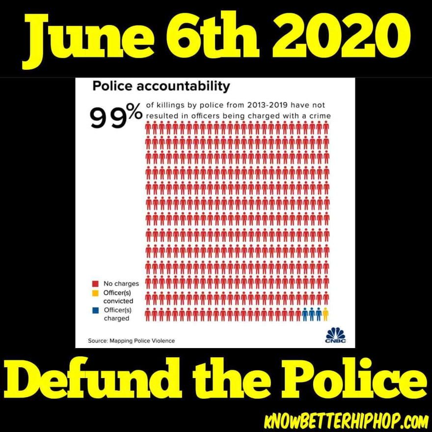Radio show episode image of a graph stating that 99% of killings by police from 2013-2019 have not resulted in officers being charged with a crime with the words June 6th 2020, Defund the Police