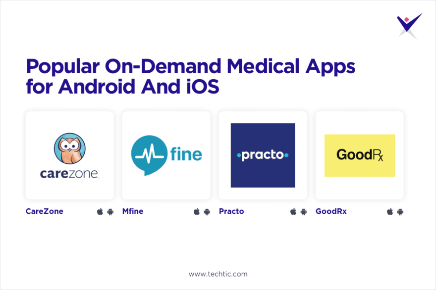 Popular On-Demand Healthcare Apps for Android and iOS