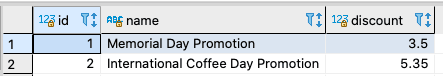 verify that the promotions table was created YugabyteDB Liquibase GKE tutorial