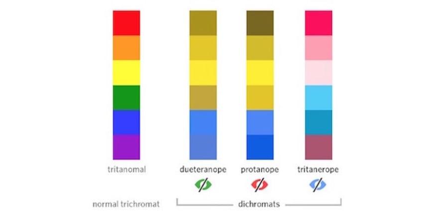 color blind colors