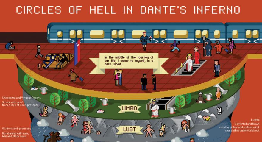 Dante's Inferno Callback Hell