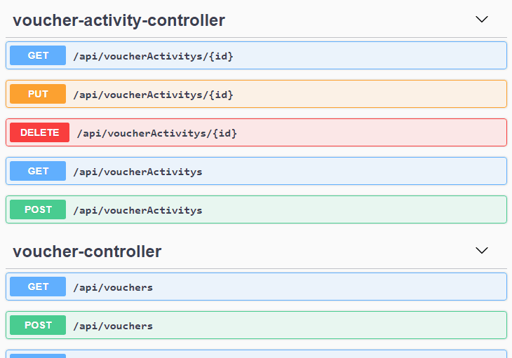 Our REST API via Swagger UI