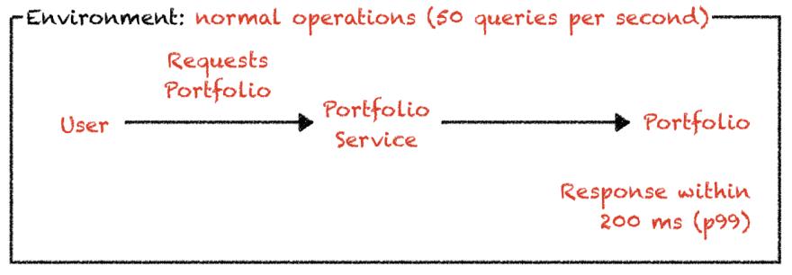formal scenario example