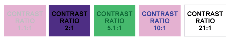 Illustration of different contrast ratios