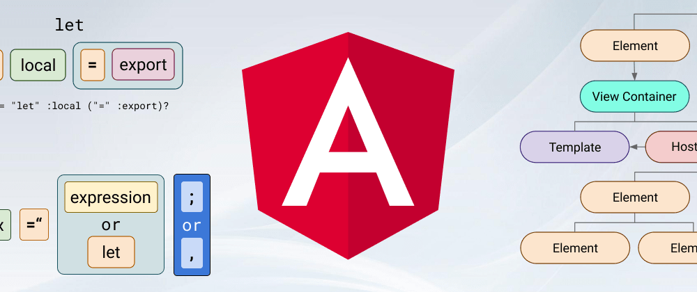 Cover image for Angular Templates — From Start to Source