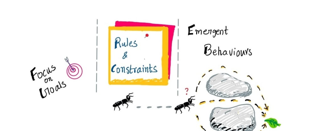 Cover image for Power of Emergent Behaviour in a Complex System