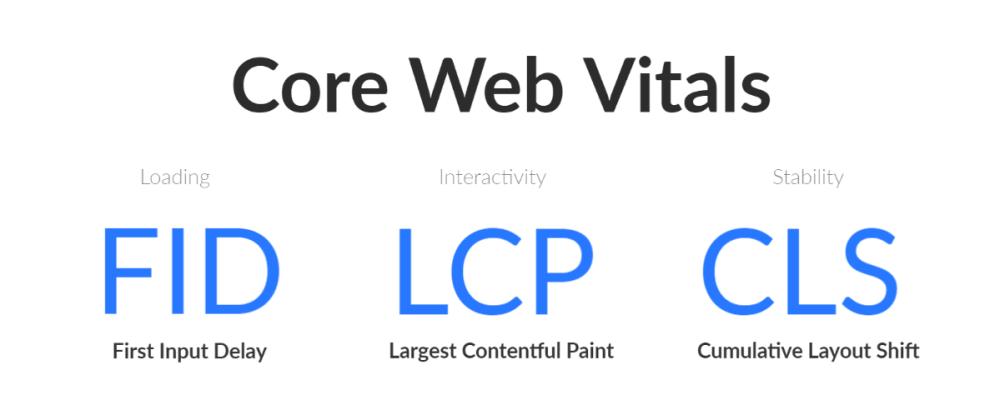 Cover image for Core Web Vitals - Plain English