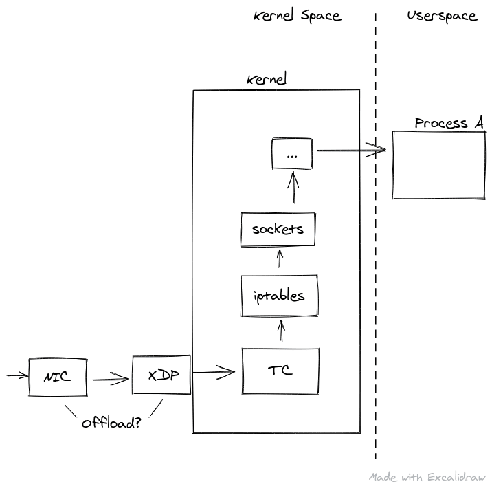 fig 03