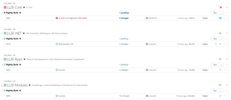 List & Label TeamCity ProjectText