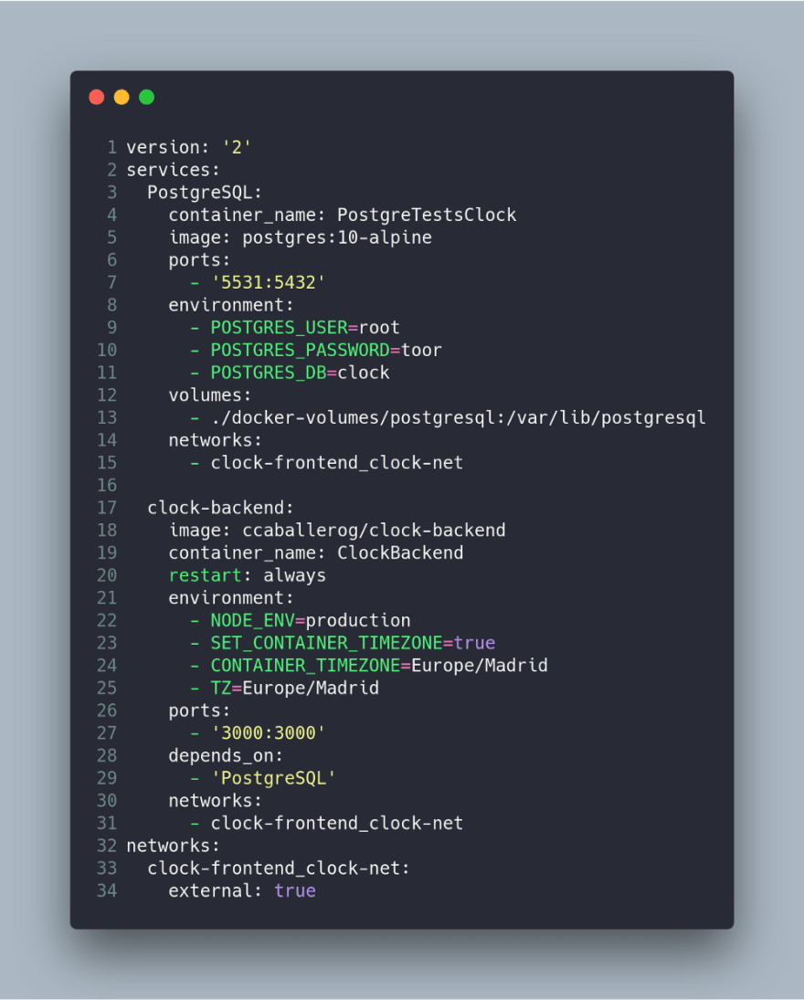Part 7  Deploy Backend (NestJS): Docker/Docker-Compose - DEV