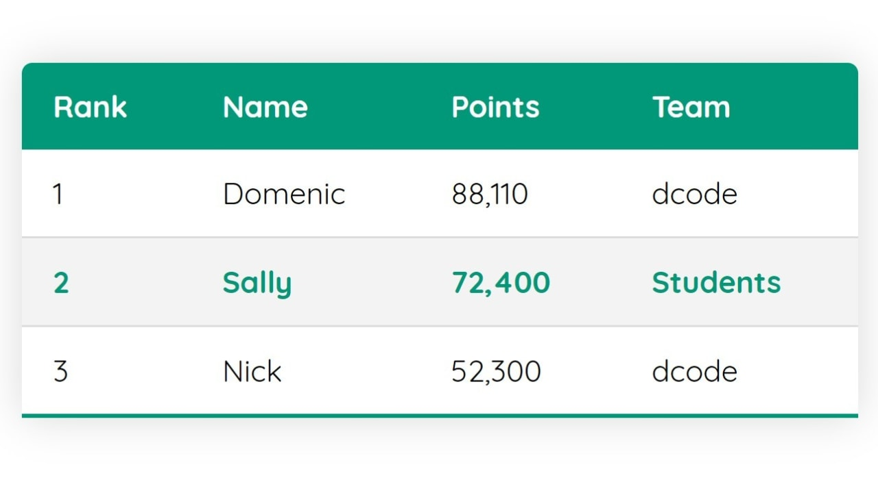 Table CSS Creating beautiful HTML tables with CSS   DEV ...