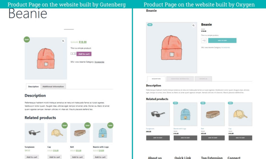 The Product Pages on two websites