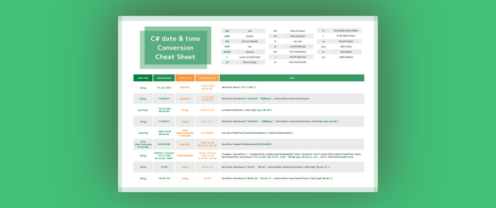 Cover image for C# date & time conversion CheatSheet