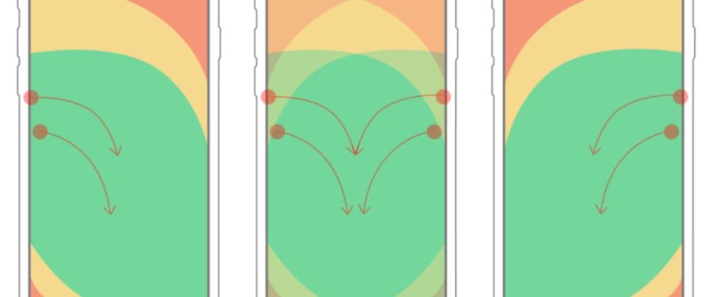 Cover image for O que é Thumb Zone?