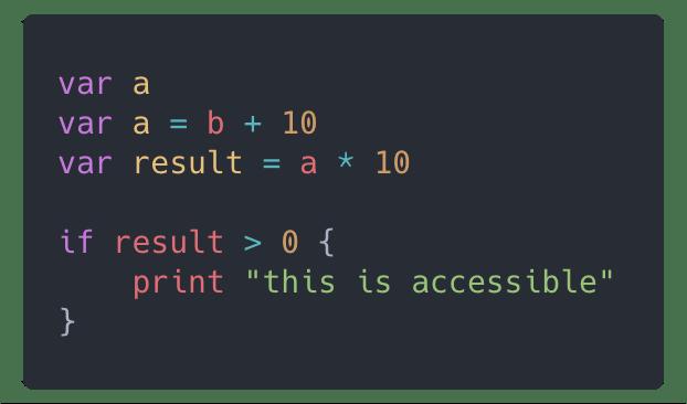 accesible code image