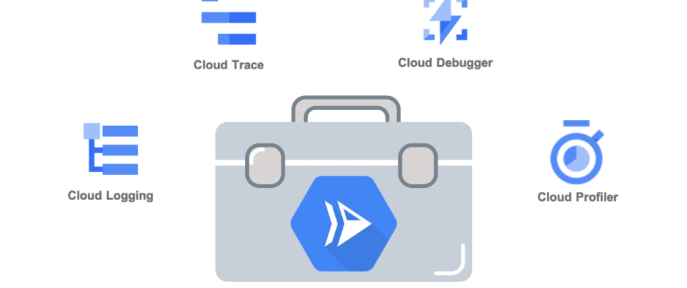 Cover image for Developer tools for Cloud Run