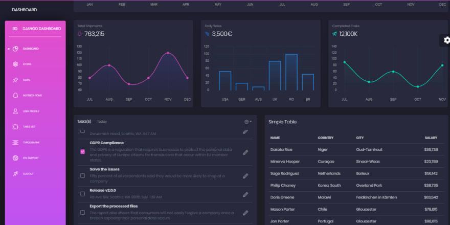 Black Dashboard - Flask version, charts screen