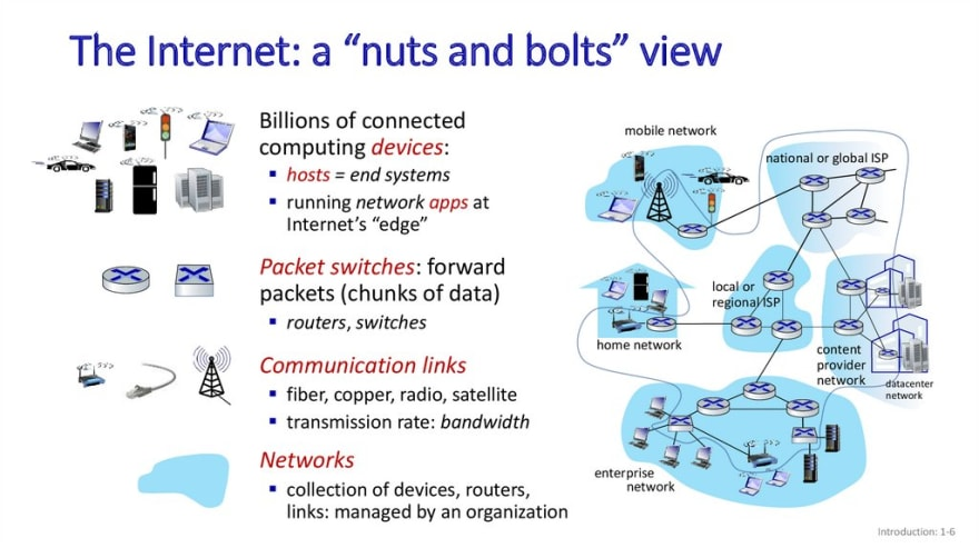 Internet - nuts and bolts view