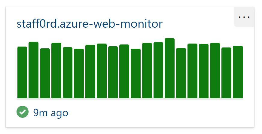 Azure DevOps dashboard widget