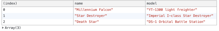 console.table for arrays