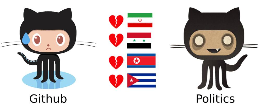 Cover image for If You Don't Know, Now You Know - GitHub Is Restricting Access For Users From Iran And A Few Other Embargoed Countries