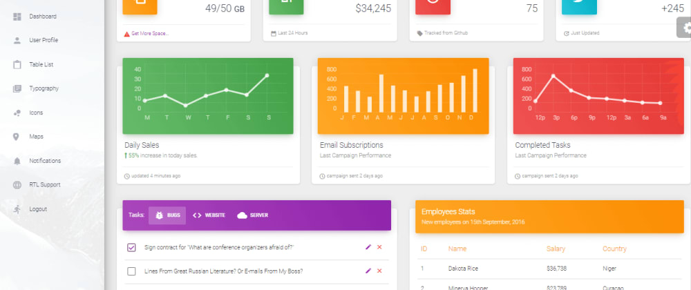 Cover image for Material Dashboard - Free Django Dashboard Example