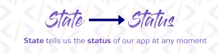 state as status diagram