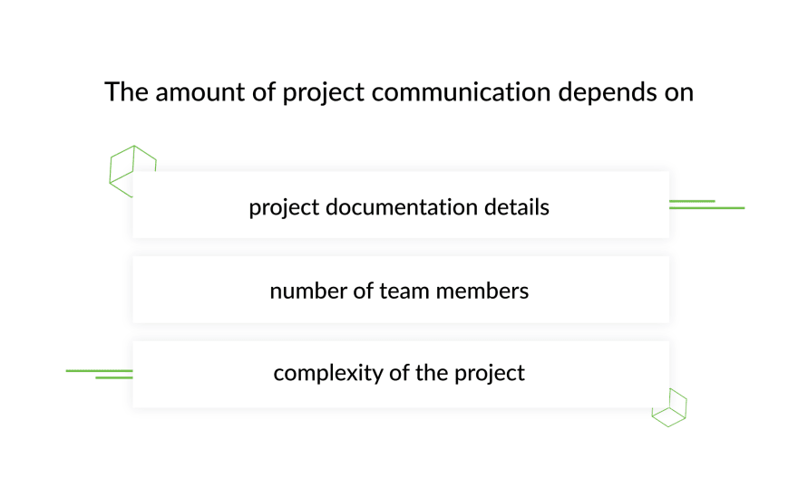 Project Communication depends on