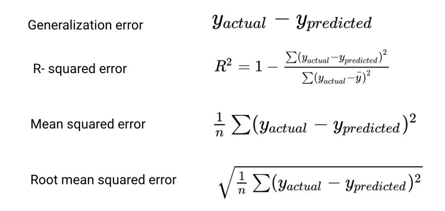 Errors definitions