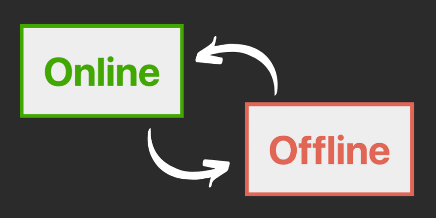 Online and offline banner