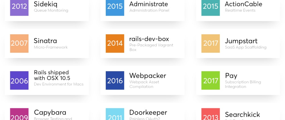 Cover image for I made a Rails ecosystem map, inspired by Laravel