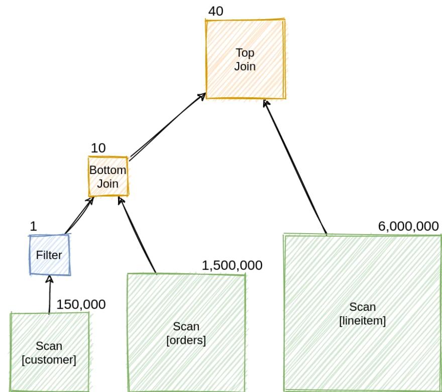 efficient_join