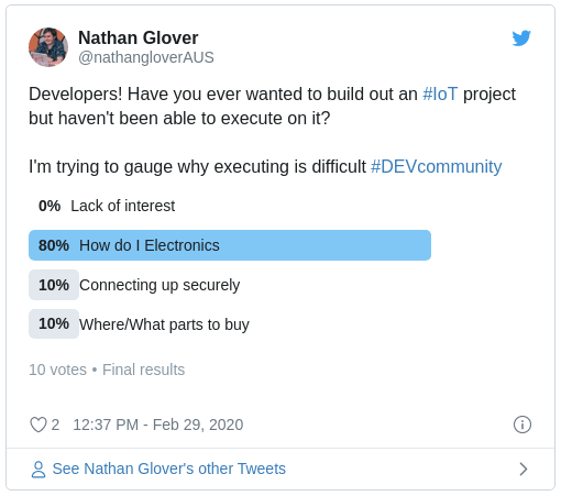 Poll from developers on why they don't execute on IoT project ideas